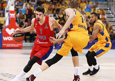 Стратегия фора в баскетболе: ищем явного фаворита?